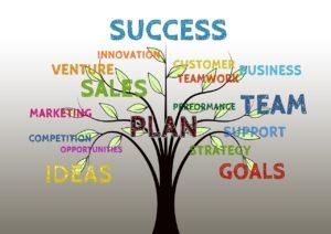 Cinco pasos fundamentales para dar a conocer una marca