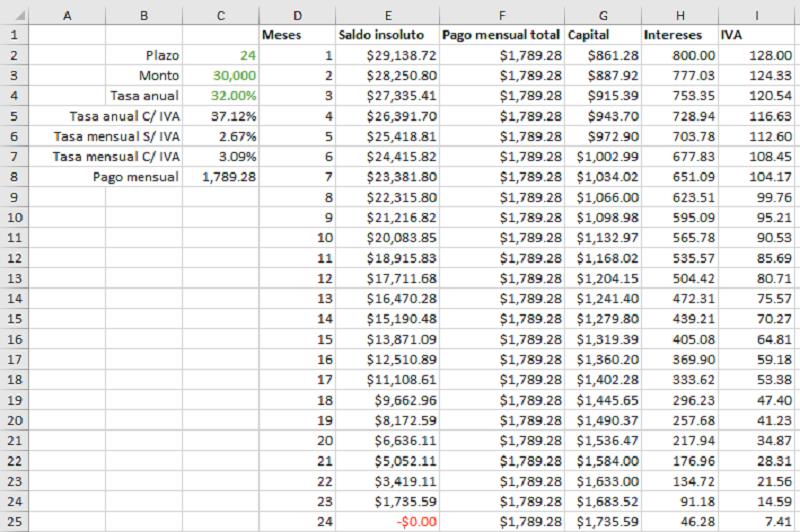 Tabla en Excel