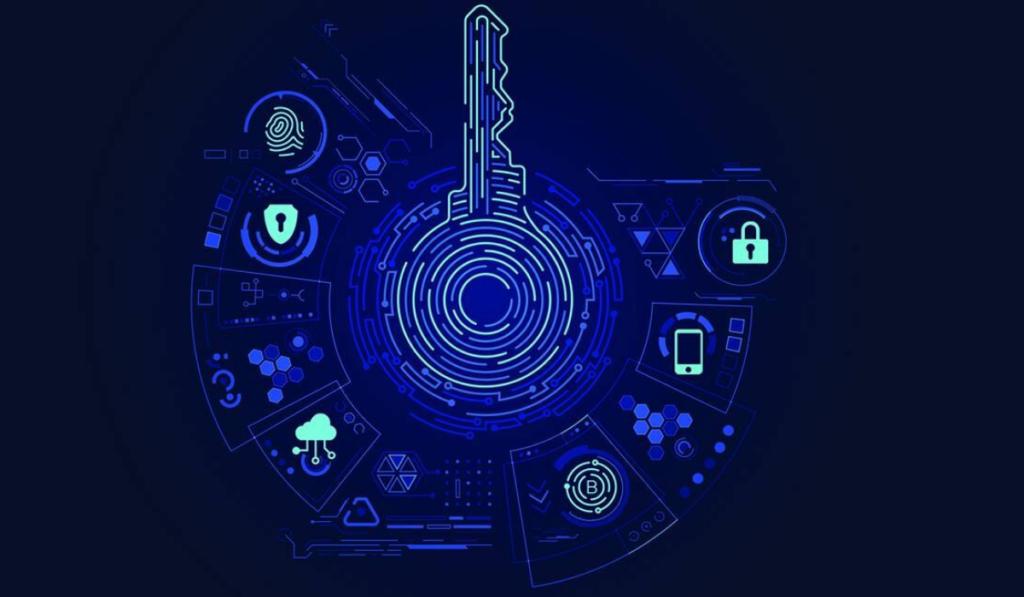 Ciberataques durante 2020 según Fortine