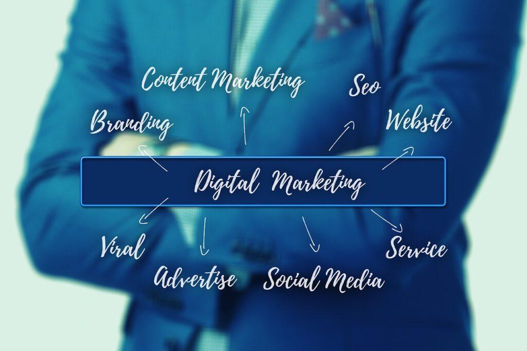 Cómo hacer crecer una marca: aspectos clave