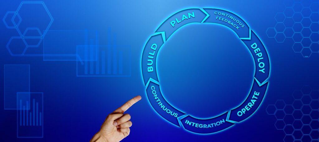 Gestión de Cambio Agile: qué es y cómo implementarla