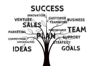 Estrategias B2B basadas en modelos B2C